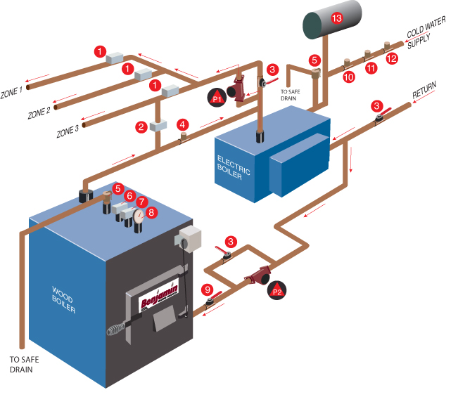 Boiler on Outdoor Wood Boiler Piping Diagram